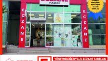 İstanbul Tabelacı